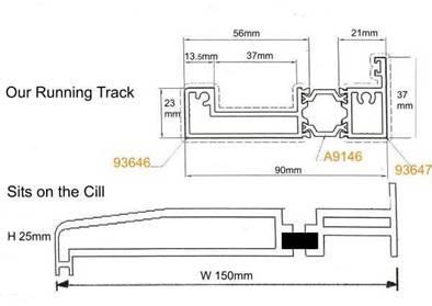 Bifold Door Technical Features